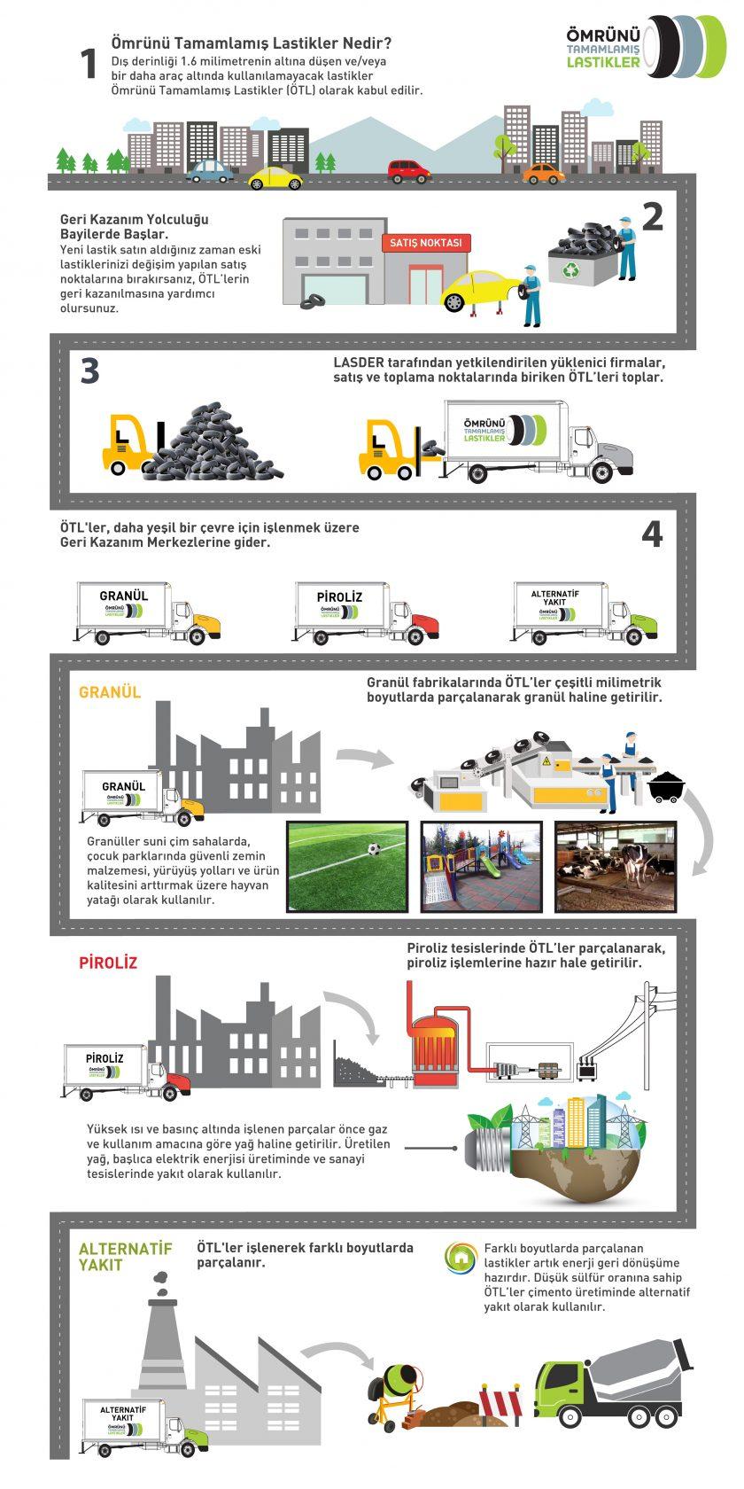 LASDER OTL infografik 201603